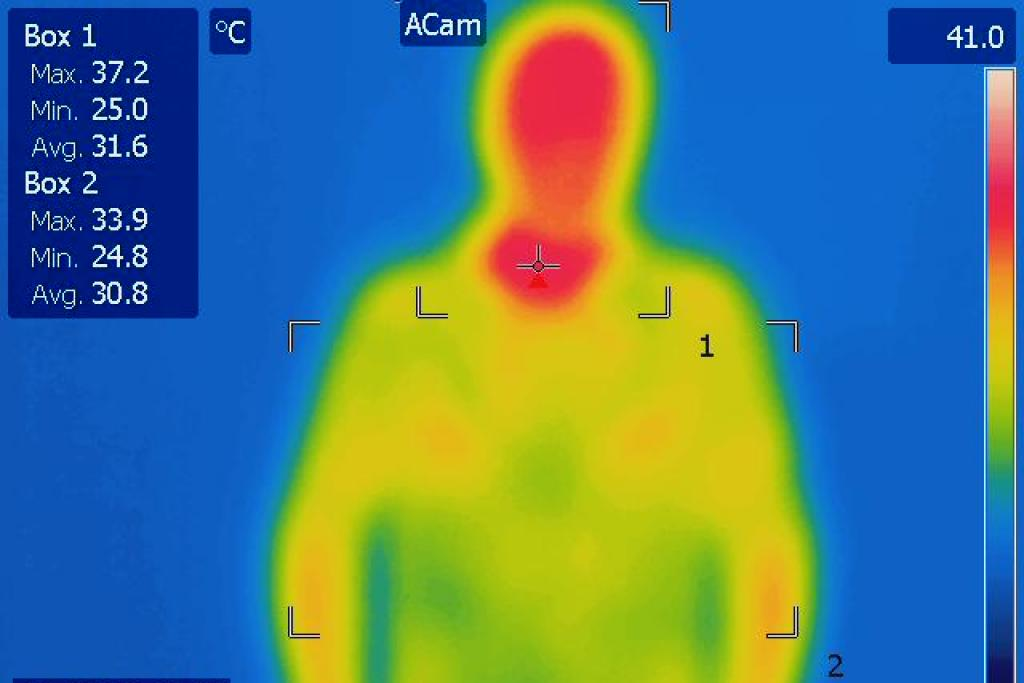 infrared screening of body temperature